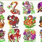 HOROSCOP chinezesc 2016 pentru fiecare zodie – anul Maimuței de Foc   zlatnainfo.ro